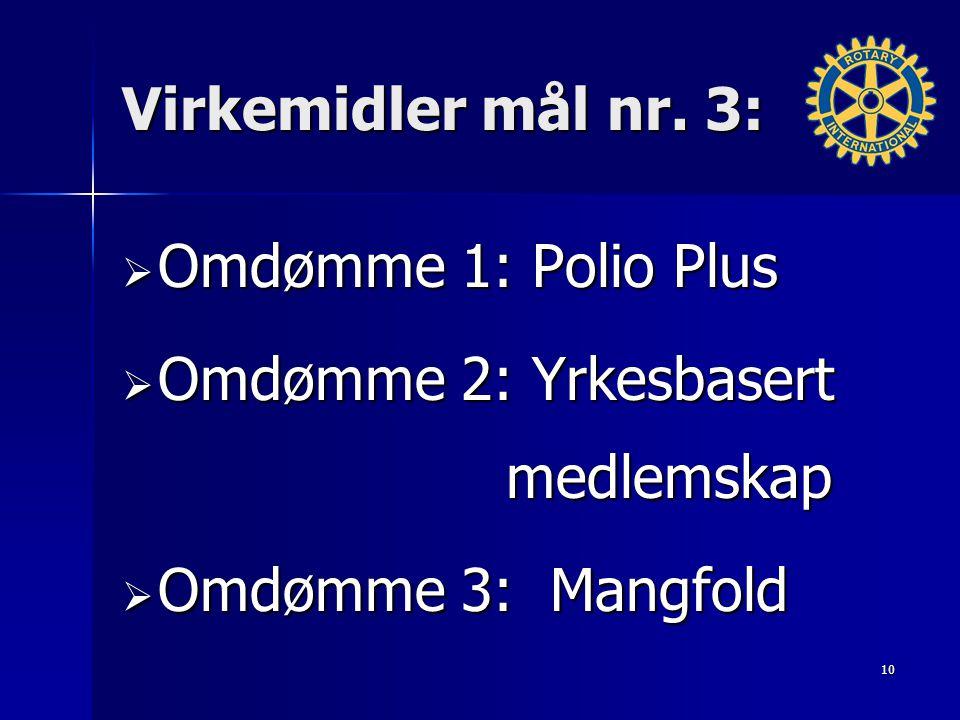 Virkemidler mål nr. 3:  Omdømme 1: Polio Plus  Omdømme 2: Yrkesbasert medlemskap  Omdømme 3: Mangfold 10