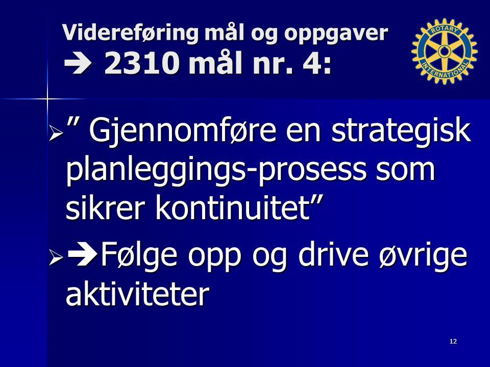 """Videreføring mål og oppgaver  2310 mål nr. 4:  """" Gjennomføre en strategisk planleggings-prosess som sikrer kontinuitet""""   Følge opp og drive øvrig"""