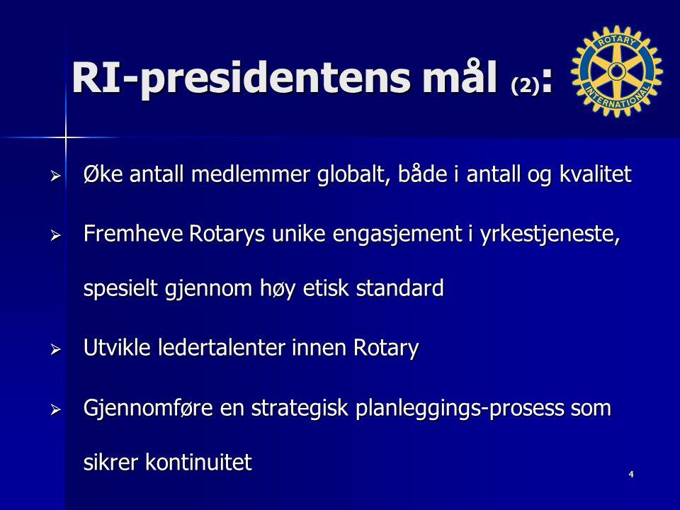 RI-presidentens mål (2) :  Øke antall medlemmer globalt, både i antall og kvalitet  Fremheve Rotarys unike engasjement i yrkestjeneste, spesielt gje