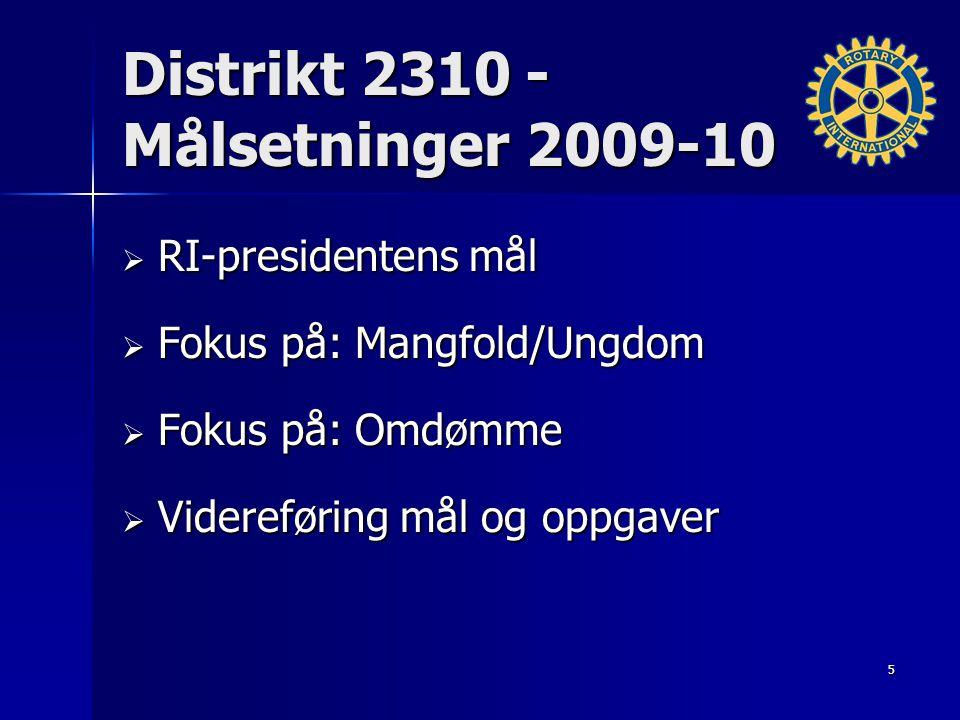 Distrikt 2310 - Målsetninger 2009-10  RI-presidentens mål  Fokus på: Mangfold/Ungdom  Fokus på: Omdømme  Videreføring mål og oppgaver 5