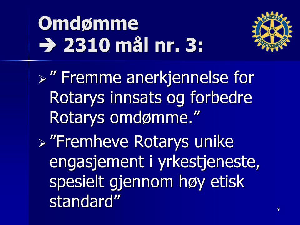 """Omdømme  2310 mål nr. 3:  """" Fremme anerkjennelse for Rotarys innsats og forbedre Rotarys omdømme.""""  """"Fremheve Rotarys unike engasjement i yrkestjen"""