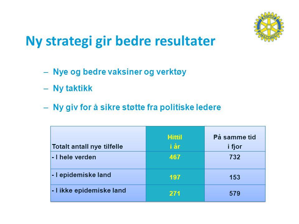 Ny strategi gir bedre resultater –Nye og bedre vaksiner og verktøy –Ny taktikk –Ny giv for å sikre støtte fra politiske ledere