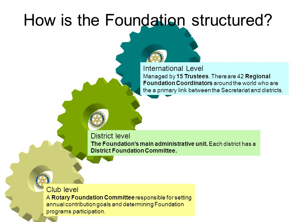 How is the Foundation structured.