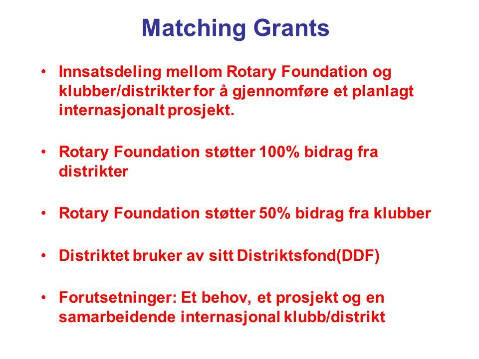 Matching Grants Innsatsdeling mellom Rotary Foundation og klubber/distrikter for å gjennomføre et planlagt internasjonalt prosjekt.