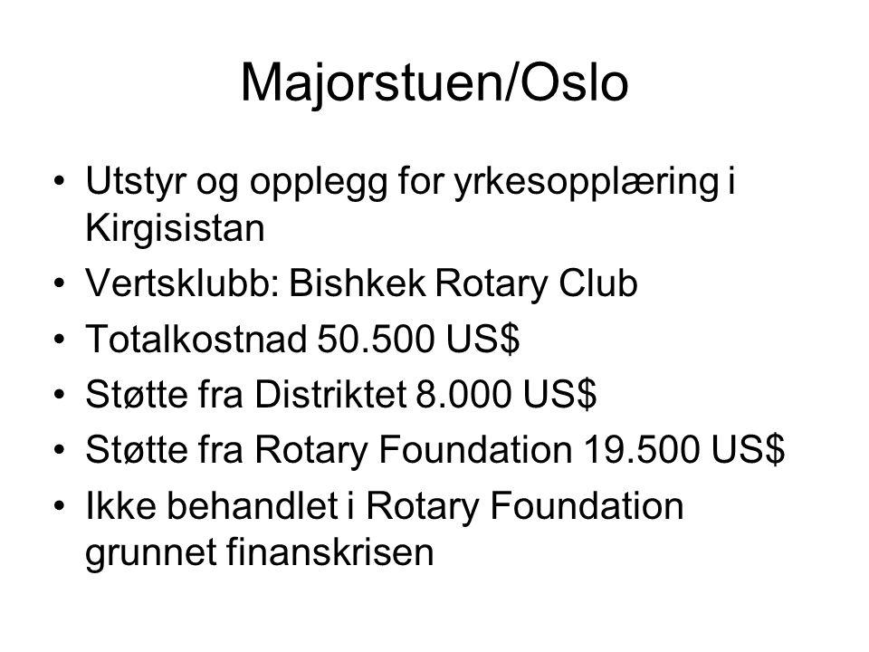 Majorstuen/Oslo Utstyr og opplegg for yrkesopplæring i Kirgisistan Vertsklubb: Bishkek Rotary Club Totalkostnad 50.500 US$ Støtte fra Distriktet 8.000 US$ Støtte fra Rotary Foundation 19.500 US$ Ikke behandlet i Rotary Foundation grunnet finanskrisen