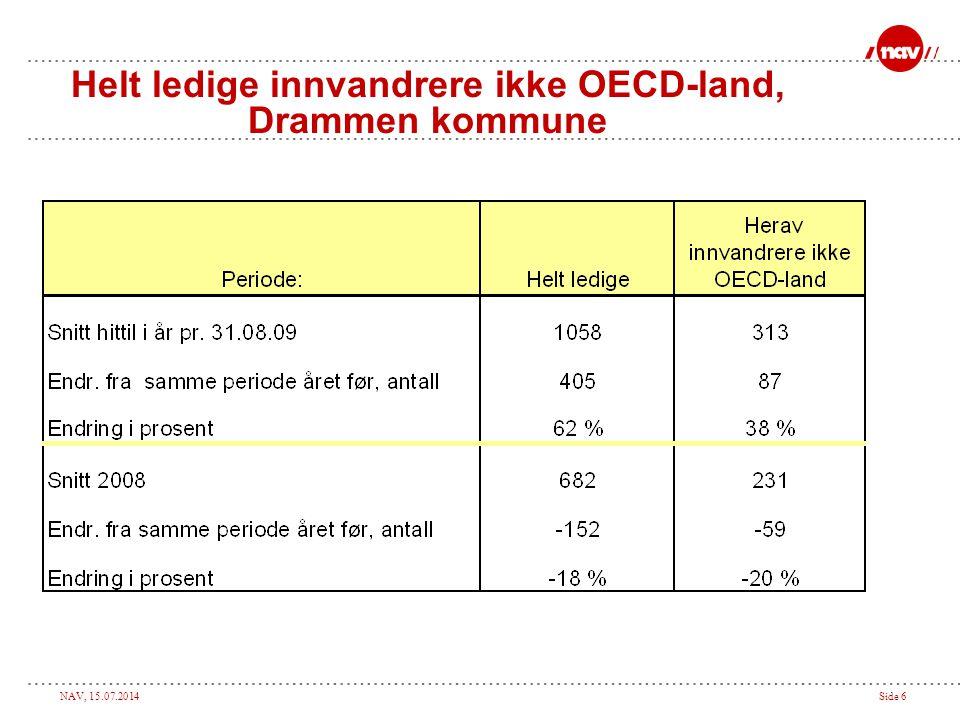 NAV, 15.07.2014Side 6 Helt ledige innvandrere ikke OECD-land, Drammen kommune