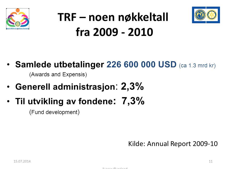 TRF – noen nøkkeltall fra 2009 - 2010 Samlede utbetalinger 226 600 000 USD (ca 1.3 mrd kr) (Awards and Expensis) Generell administrasjon : 2,3% Til utvikling av fondene : 7,3% ( Fund development ) Kilde: Annual Report 2009-10 15.07.2014 Sverre Øverland 11