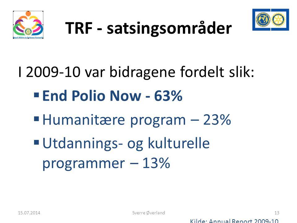 TRF - satsingsområder I 2009-10 var bidragene fordelt slik:  End Polio Now - 63%  Humanitære program – 23%  Utdannings- og kulturelle programmer – 13% Kilde: Annual Report 2009-10 15.07.2014Sverre Øverland13