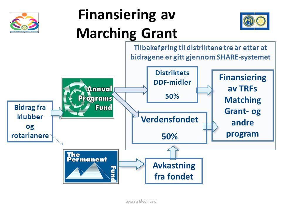 Tilbakeføring til distriktene tre år etter at bidragene er gitt gjennom SHARE-systemet Finansiering av Marching Grant Avkastning fra fondet Distriktets DDF-midler 50% Verdensfondet 50% Finansiering av TRFs Matching Grant- og andre program Bidrag fra klubber og rotarianere Sverre Øverland