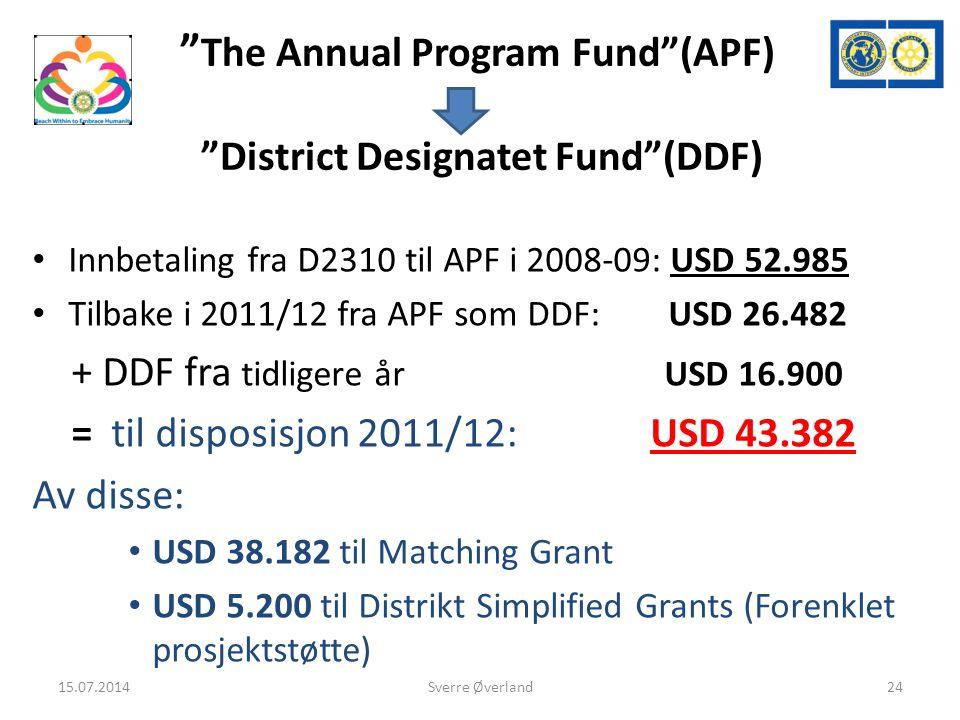 The Annual Program Fund (APF) District Designatet Fund (DDF) Innbetaling fra D2310 til APF i 2008-09: USD 52.985 Tilbake i 2011/12 fra APF som DDF: USD 26.482 + DDF fra tidligere år USD 16.900 = til disposisjon 2011/12: USD 43.382 Av disse: USD 38.182 til Matching Grant USD 5.200 til Distrikt Simplified Grants (Forenklet prosjektstøtte) 15.07.201424Sverre Øverland
