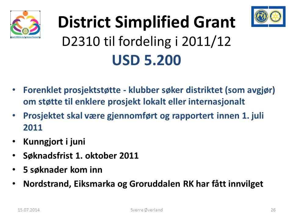 District Simplified Grant D2310 til fordeling i 2011/12 USD 5.200 Forenklet prosjektstøtte - klubber søker distriktet (som avgjør) om støtte til enklere prosjekt lokalt eller internasjonalt Prosjektet skal være gjennomført og rapportert innen 1.