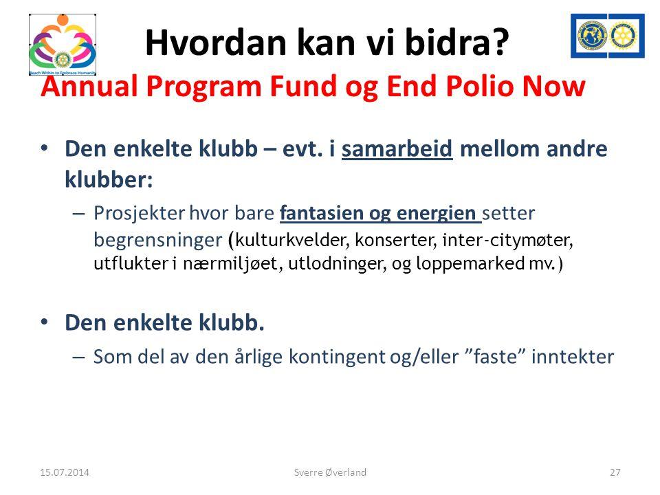 Hvordan kan vi bidra. Annual Program Fund og End Polio Now Den enkelte klubb – evt.