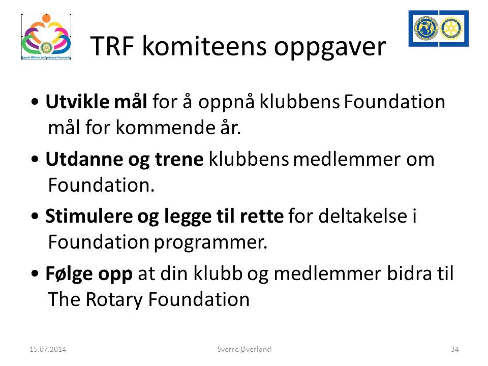 TRF komiteen D2310 med under komiteer Sverre Øverland, TRF komiteen D2310 inkl.