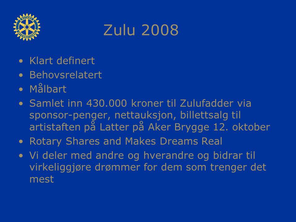 Zulu 2008 Klart definert Behovsrelatert Målbart Samlet inn 430.000 kroner til Zulufadder via sponsor-penger, nettauksjon, billettsalg til artistaften
