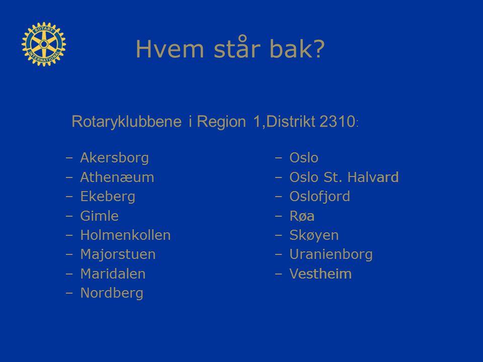 Hvem står bak? –Akersborg –Athenæum –Ekeberg –Gimle –Holmenkollen –Majorstuen –Maridalen –Nordberg –Oslo –Oslo St. Halvard –Oslofjord –Røa –Skøyen –Ur