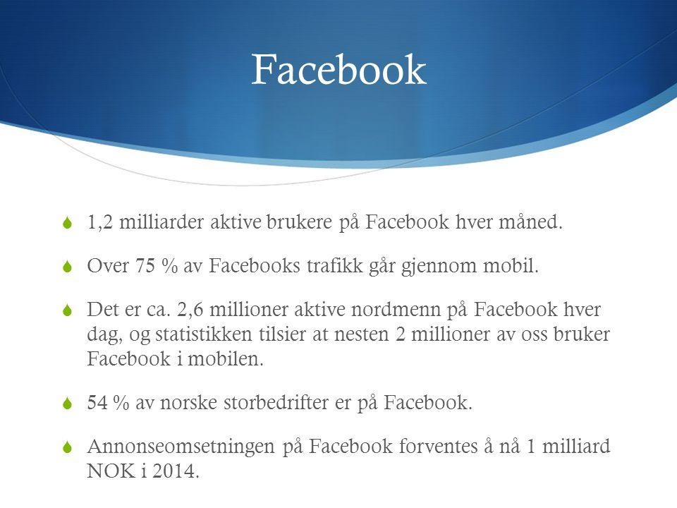 Facebook  1,2 milliarder aktive brukere på Facebook hver måned.