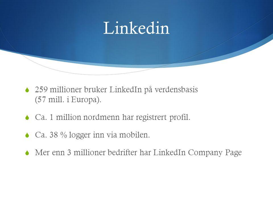 Linkedin  259 millioner bruker LinkedIn på verdensbasis (57 mill.
