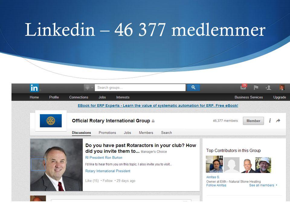 Linkedin – 46 377 medlemmer