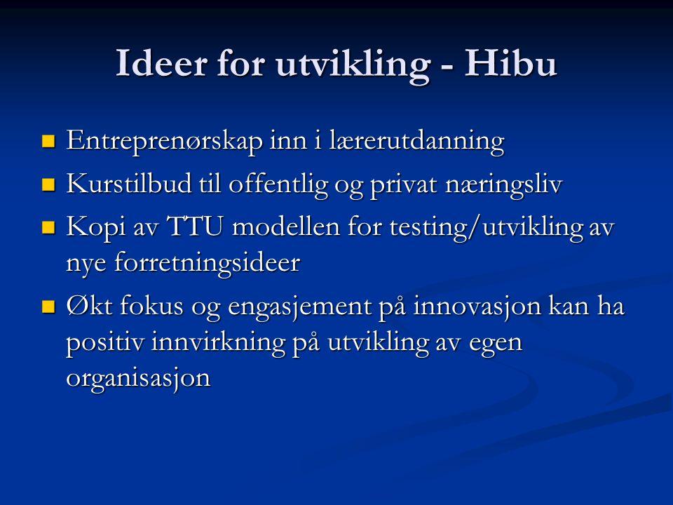 Ideer for utvikling - Hibu Entreprenørskap inn i lærerutdanning Entreprenørskap inn i lærerutdanning Kurstilbud til offentlig og privat næringsliv Kur