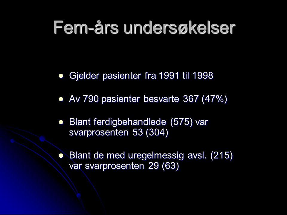 Fem-års undersøkelser Gjelder pasienter fra 1991 til 1998 Gjelder pasienter fra 1991 til 1998 Av 790 pasienter besvarte 367 (47%) Av 790 pasienter besvarte 367 (47%) Blant ferdigbehandlede (575) var svarprosenten 53 (304) Blant ferdigbehandlede (575) var svarprosenten 53 (304) Blant de med uregelmessig avsl.