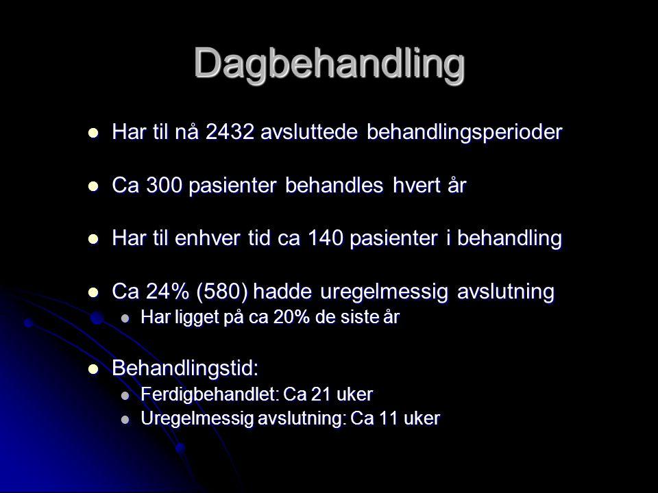 Personlighetsforstyrrelser DiagnoserTotaltHoved n(%)n(%) Ingen PF427(19) Schizotypal54(2)46(2) Schizoid20(1)11(1) Paranoid280(12)209(9) Antisosial54(2)12(1) Borderline634(28)515(22) Narsissistisk49(2)27(1) Histrionisk35(2)8(0) Unnvikende880(38)532(23) Tvangspreget204(9)79(3) Avhengig310(13)77(3) NOS/PaPD413(19)362(16) Totalt2305(100) Diagnose utsatt70(3) Gj.sn antall PF for de som har: 1.56 (SD =.88)