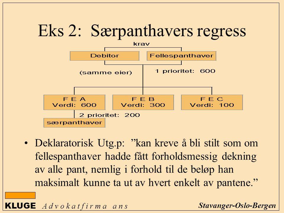 """KLUGE A d v o k a t f i r m a a n s Stavanger-Oslo-Bergen Eks 2: Særpanthavers regress Deklaratorisk Utg.p: """"kan kreve å bli stilt som om fellespantha"""