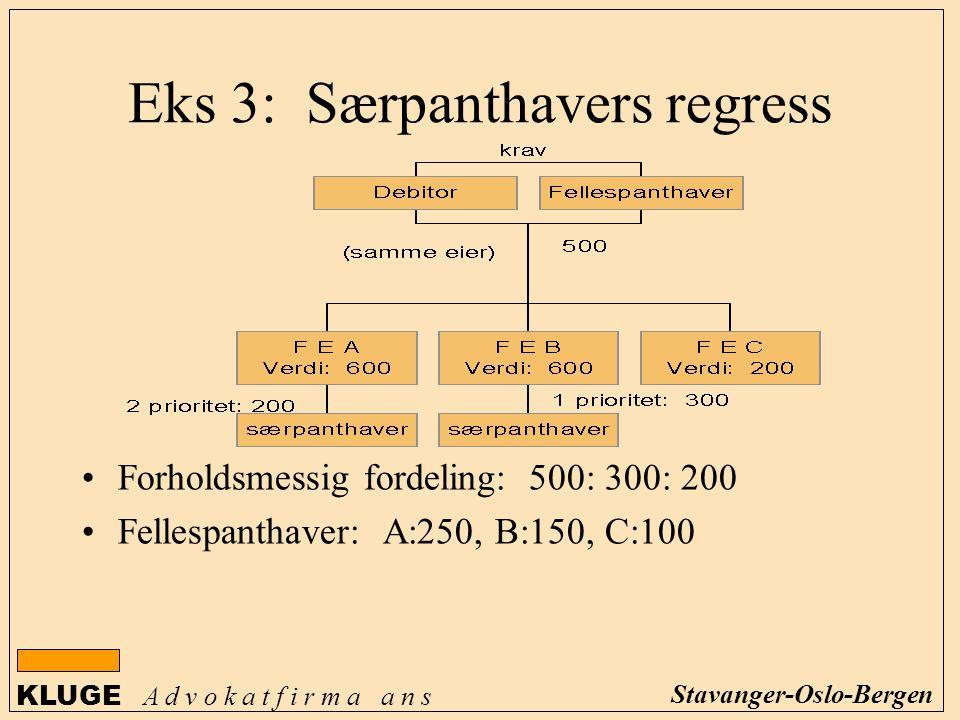 KLUGE A d v o k a t f i r m a a n s Stavanger-Oslo-Bergen Eks 3: Særpanthavers regress Forholdsmessig fordeling: 500: 300: 200 Fellespanthaver: A:250,