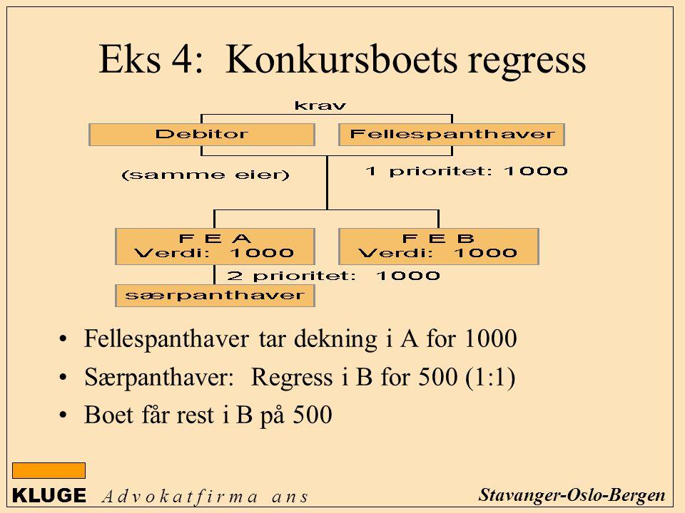 KLUGE A d v o k a t f i r m a a n s Stavanger-Oslo-Bergen Eks 4: Konkursboets regress Fellespanthaver tar dekning i A for 1000 Særpanthaver: Regress i