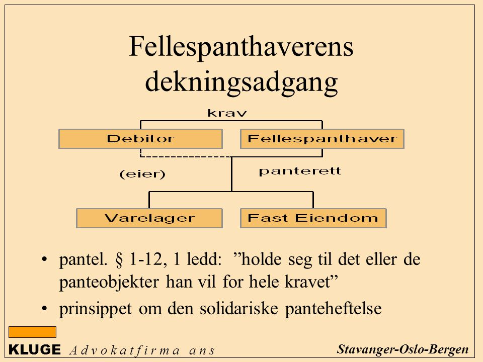 "KLUGE A d v o k a t f i r m a a n s Stavanger-Oslo-Bergen Fellespanthaverens dekningsadgang pantel. § 1-12, 1 ledd: ""holde seg til det eller de panteo"