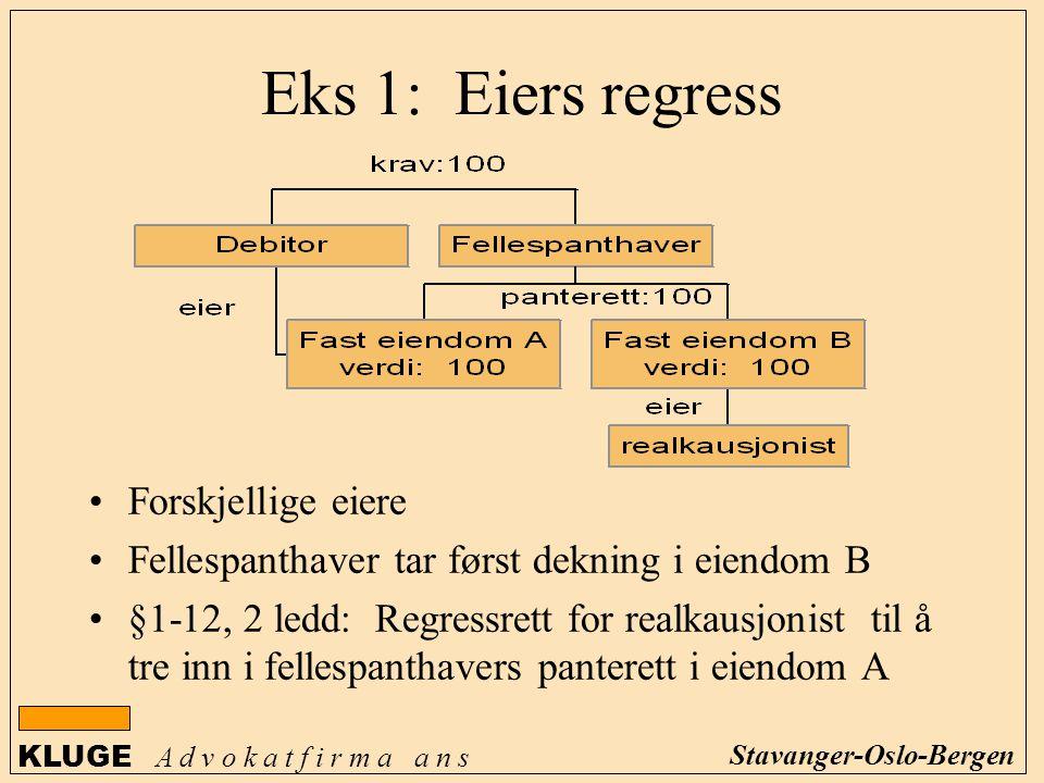 KLUGE A d v o k a t f i r m a a n s Stavanger-Oslo-Bergen Eks 1: Eiers regress Forskjellige eiere Fellespanthaver tar først dekning i eiendom B §1-12,