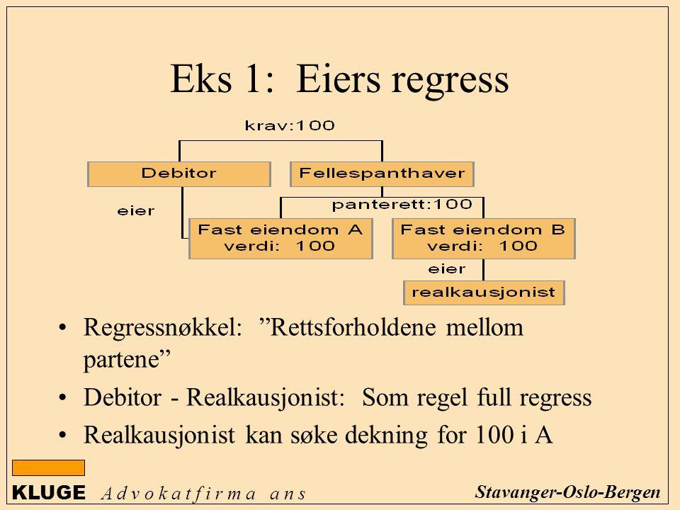 """KLUGE A d v o k a t f i r m a a n s Stavanger-Oslo-Bergen Eks 1: Eiers regress Regressnøkkel: """"Rettsforholdene mellom partene"""" Debitor - Realkausjonis"""