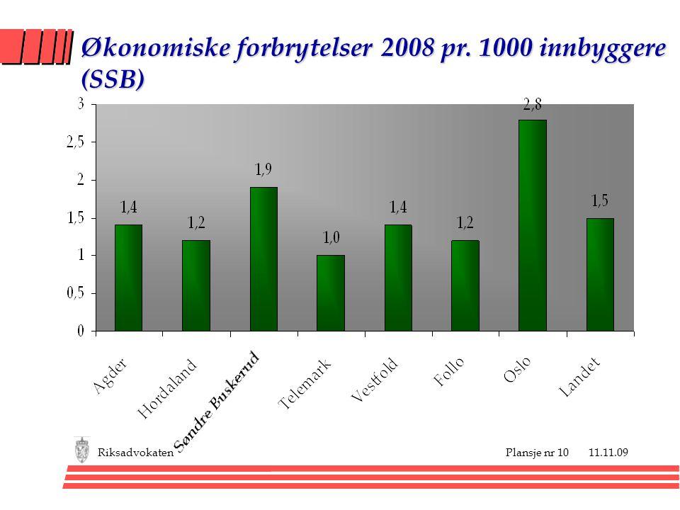 Plansje nr 10 11.11.09Riksadvokaten Økonomiske forbrytelser 2008 pr. 1000 innbyggere (SSB)