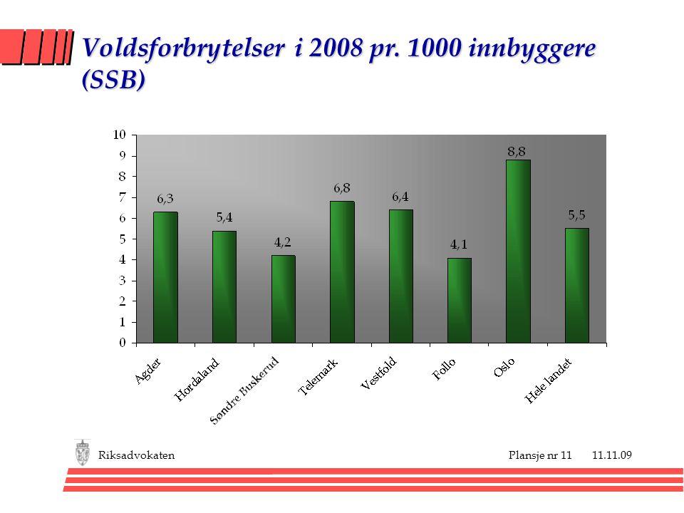 Plansje nr 11 11.11.09Riksadvokaten Voldsforbrytelser i 2008 pr. 1000 innbyggere (SSB)