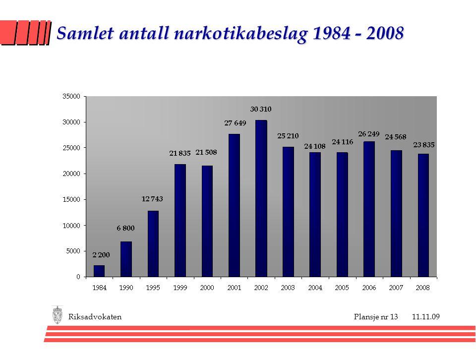 Plansje nr 13 11.11.09Riksadvokaten Samlet antall narkotikabeslag 1984 - 2008