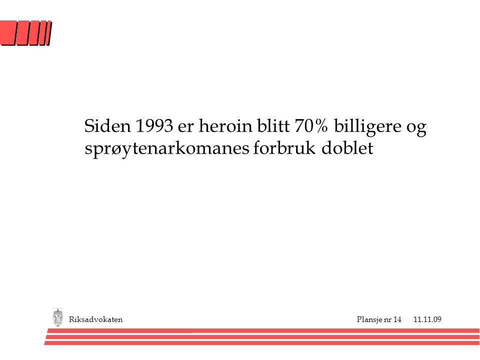 Plansje nr 14 11.11.09Riksadvokaten Siden 1993 er heroin blitt 70% billigere og sprøytenarkomanes forbruk doblet