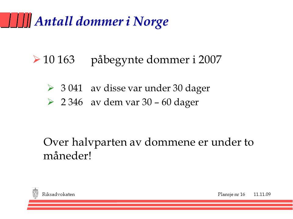 Plansje nr 16 11.11.09Riksadvokaten Antall dommer i Norge  10 163påbegynte dommer i 2007  3 041av disse var under 30 dager  2 346 av dem var 30 – 60 dager Over halvparten av dommene er under to måneder!