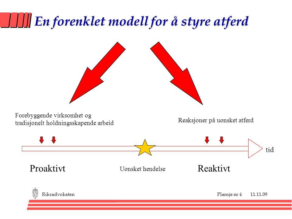 Plansje nr 4 11.11.09Riksadvokaten En forenklet modell for å styre atferd Forebyggende virksomhet og tradisjonelt holdningsskapende arbeid Reaksjoner på uønsket atferd Proaktivt Uønsket hendelse Reaktivt tid