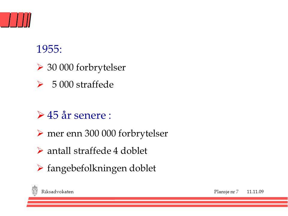 Plansje nr 7 11.11.09Riksadvokaten 1955:  30 000 forbrytelser  5 000 straffede  45 år senere :  mer enn 300 000 forbrytelser  antall straffede 4 doblet  fangebefolkningen doblet