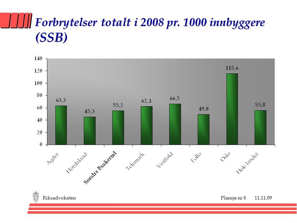 Plansje nr 8 11.11.09Riksadvokaten Forbrytelser totalt i 2008 pr. 1000 innbyggere (SSB)