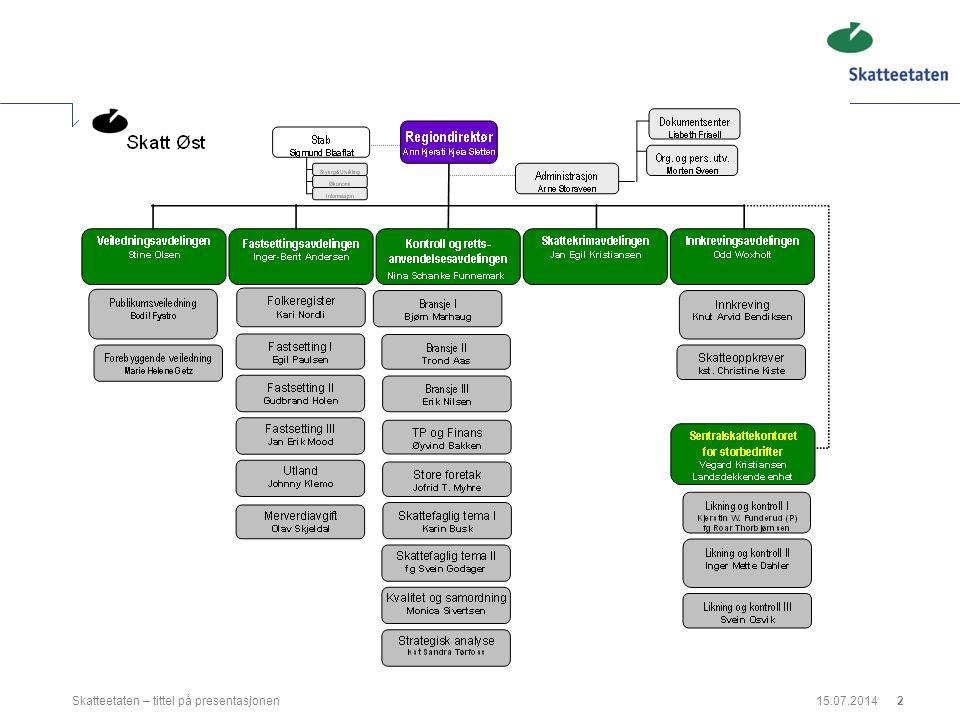 15.07.2014Skatteetaten – tittel på presentasjonen2