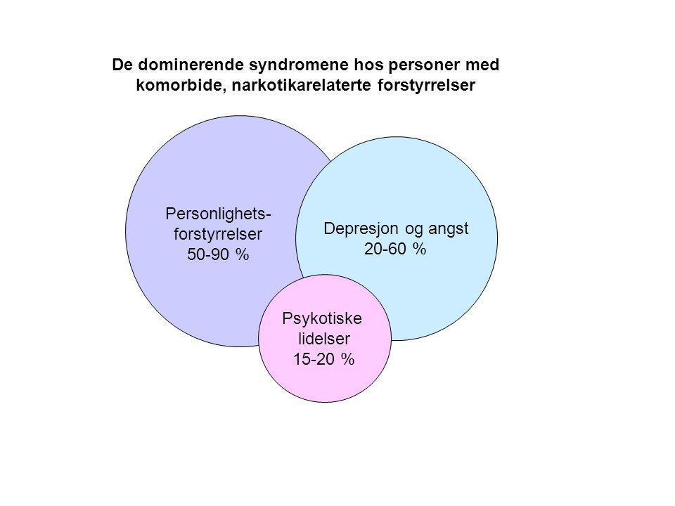 Depresjon og angst 20-60 % Psykotiske lidelser 15-20 % Personlighets- forstyrrelser 50-90 % De dominerende syndromene hos personer med komorbide, nark