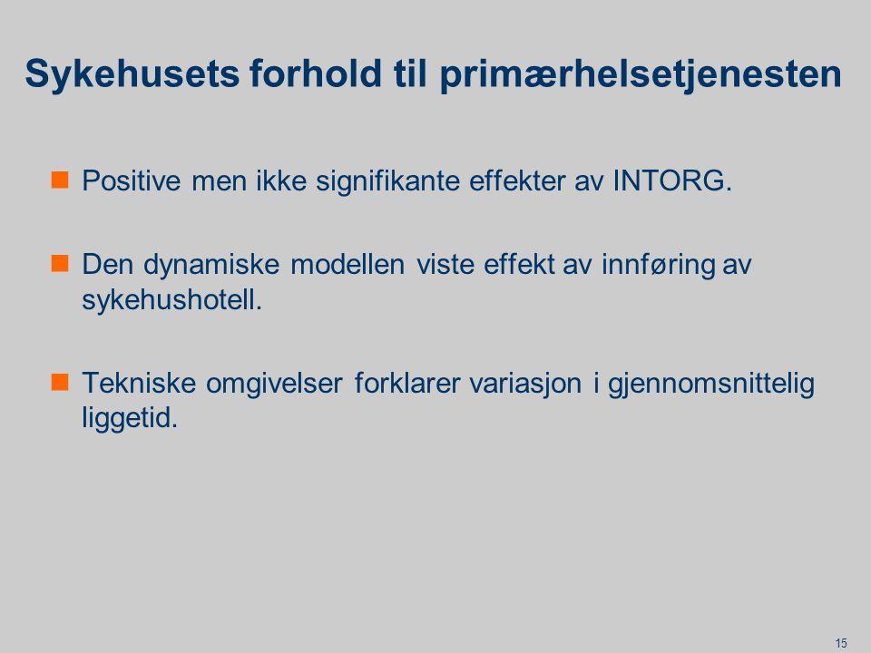 15 Sykehusets forhold til primærhelsetjenesten Positive men ikke signifikante effekter av INTORG.