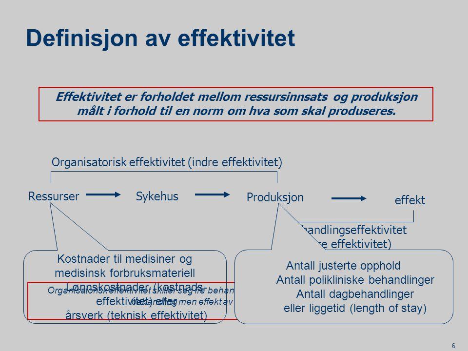 6 Definisjon av effektivitet Organisatorisk effektivitet skiller seg fra behandlingseffektivitet ved at den ikke måler effekt av behandling men effekt av organisering (indre effektivitet) Sykehus Produksjon Ressurser Organisatorisk effektivitet (indre effektivitet) effekt Behandlingseffektivitet (ytre effektivitet) Effektivitet er forholdet mellom ressursinnsats og produksjon målt i forhold til en norm om hva som skal produseres.