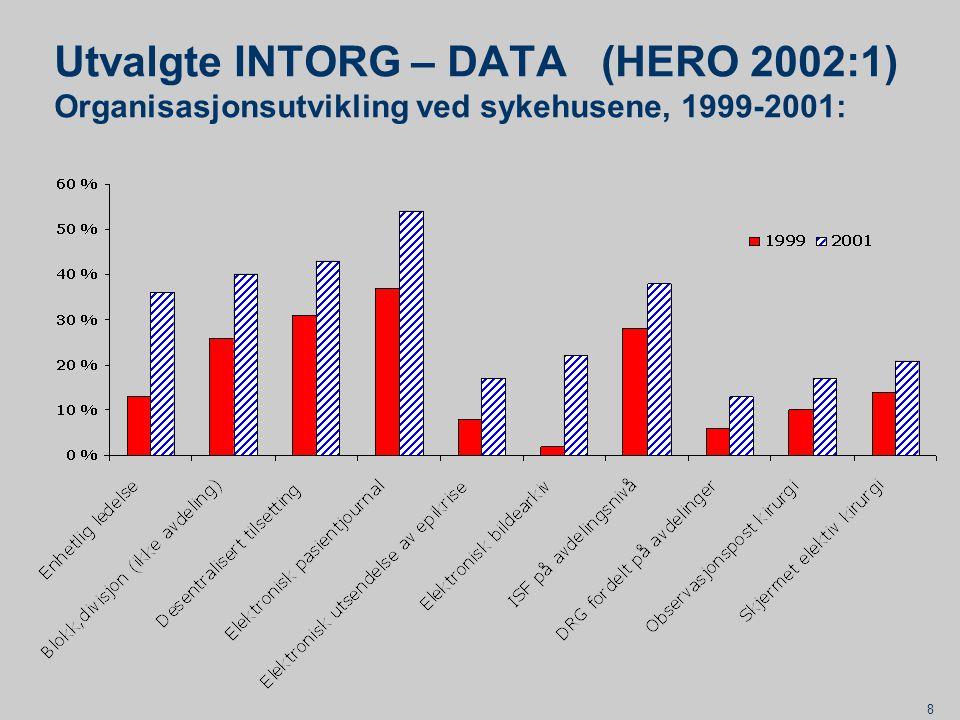 8 Utvalgte INTORG – DATA (HERO 2002:1) Organisasjonsutvikling ved sykehusene, 1999-2001: