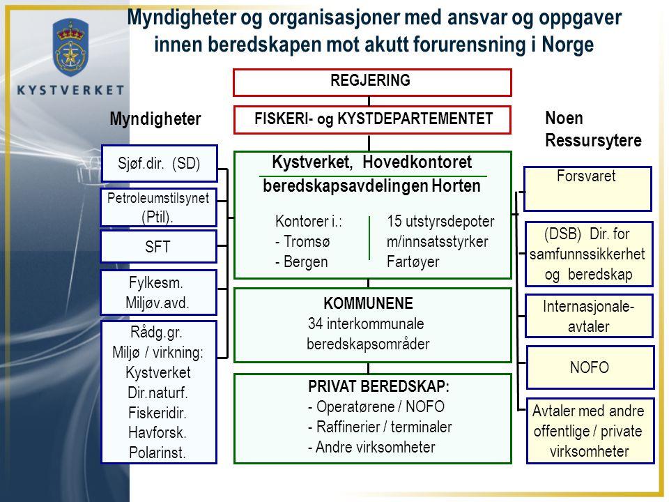 Kontorer i.: - Tromsø - Bergen 15 utstyrsdepoter m/innsatsstyrker Fartøyer 51 INTERKOMMUNALE KOMMUNENE Forsvaret (DSB) Dir. for samfunnssikkerhet og b