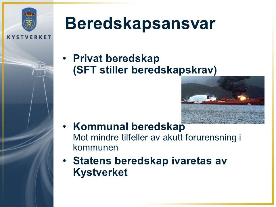 Beredskapsansvar Privat beredskap (SFT stiller beredskapskrav) Kommunal beredskap Mot mindre tilfeller av akutt forurensning i kommunen Statens bereds