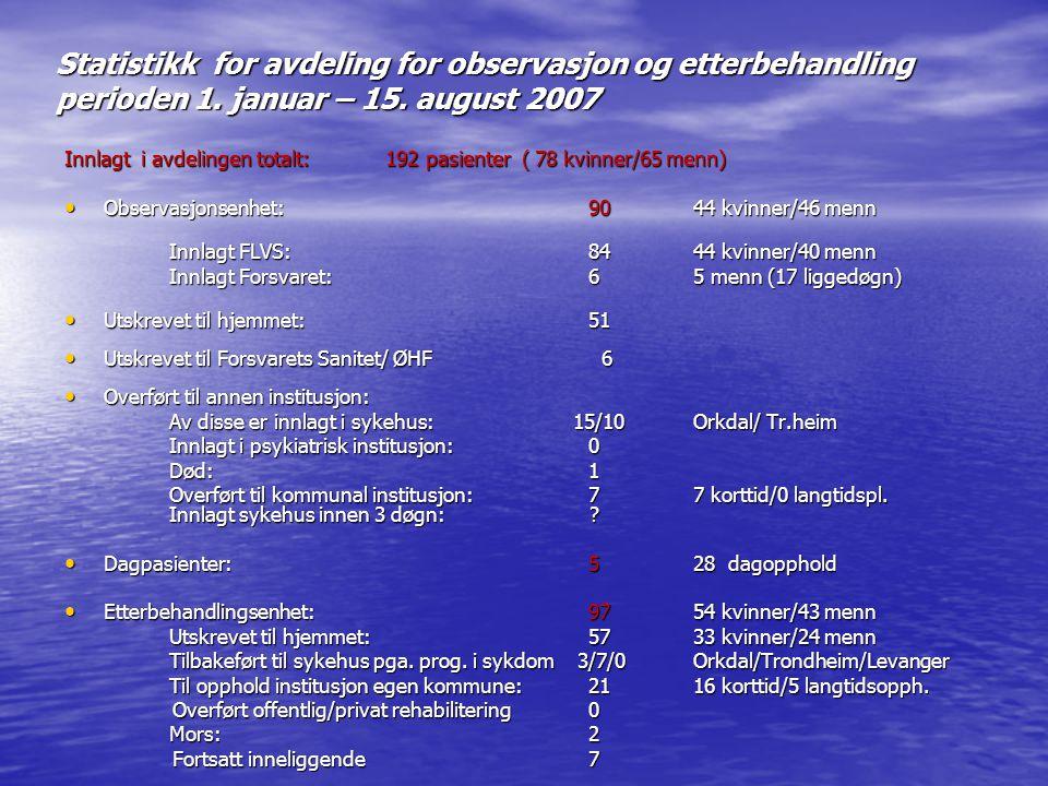 Statistikk for avdeling for observasjon og etterbehandling perioden 1. januar – 15. august 2007 Innlagt i avdelingen totalt: 192 pasienter ( 78 kvinne