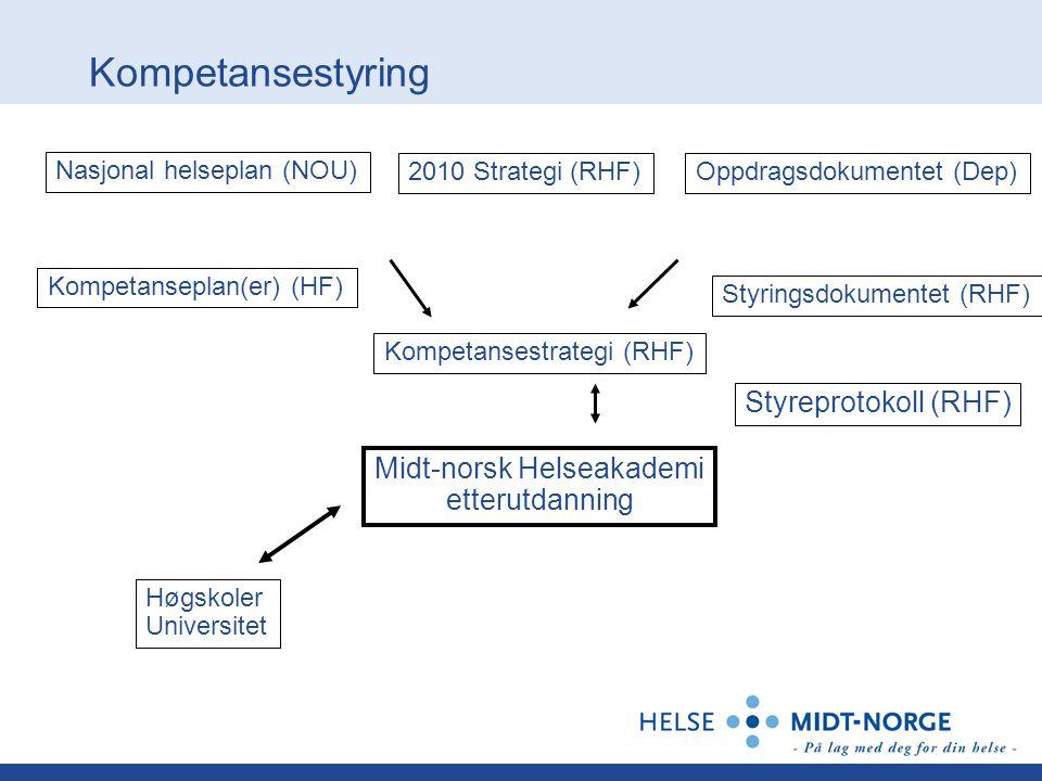 Kompetansestyring Nasjonal helseplan (NOU) 2010 Strategi (RHF) Kompetansestrategi (RHF) Kompetanseplan(er) (HF) Oppdragsdokumentet (Dep) Styringsdokumentet (RHF) Midt-norsk Helseakademi etterutdanning Høgskoler Universitet Styreprotokoll (RHF)
