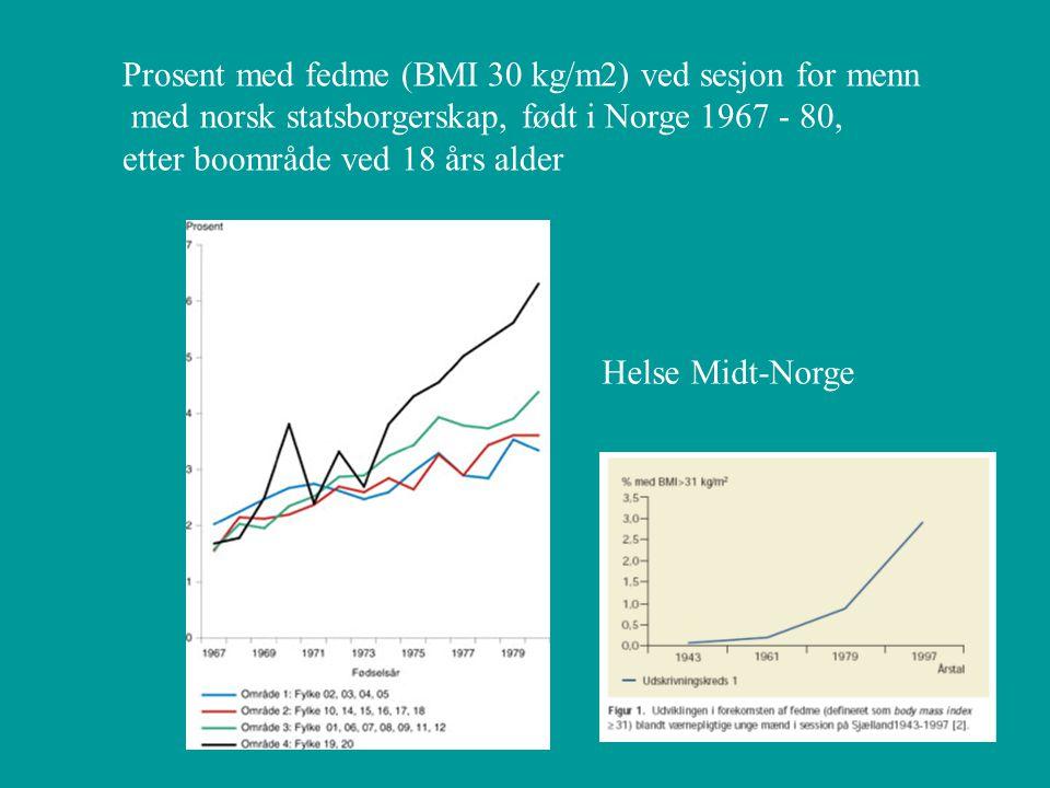 Vektøkning i Norge HUNT 2007 ? foreløpige data 26 % 20 000 pasienter med sykelig overvekt? Ca 4%