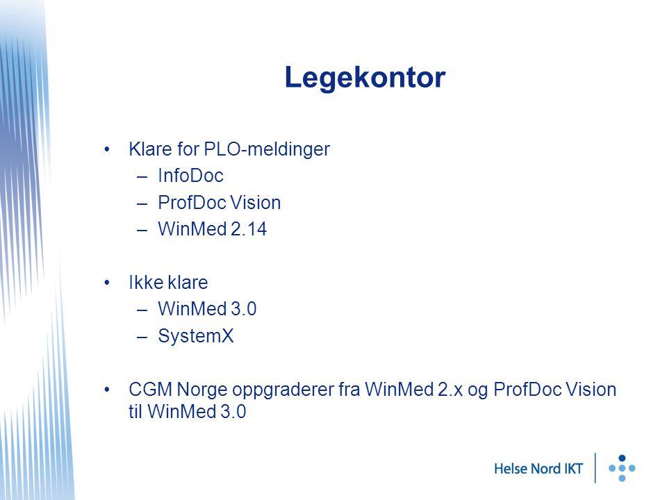 Legekontor Klare for PLO-meldinger –InfoDoc –ProfDoc Vision –WinMed 2.14 Ikke klare –WinMed 3.0 –SystemX CGM Norge oppgraderer fra WinMed 2.x og ProfDoc Vision til WinMed 3.0